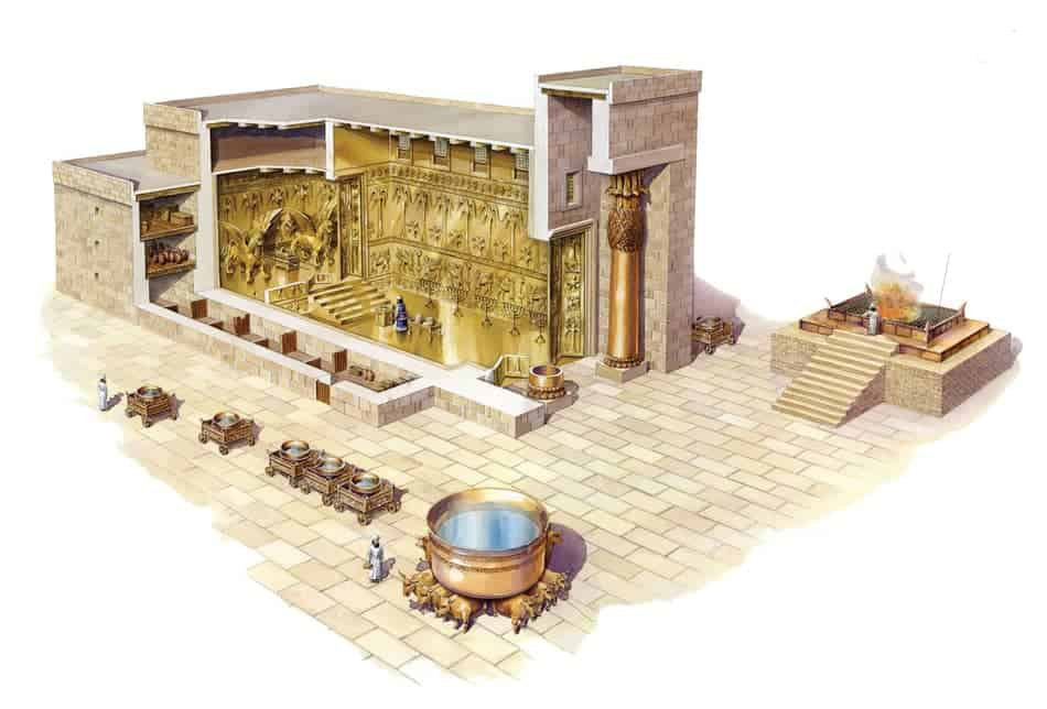 God's Temple. Measure the temple of God and the altar