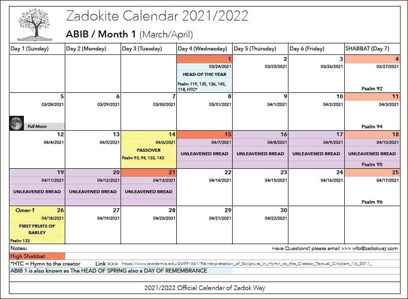 first month of Zadokite calendar